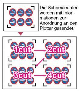 Passermarkensystem ARMS