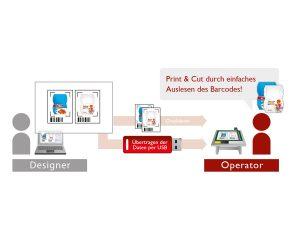Offline Arbeiten durch USB-Schnittstelle und Barcodelesung