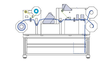 Label Finisher mit Roll to Roll System