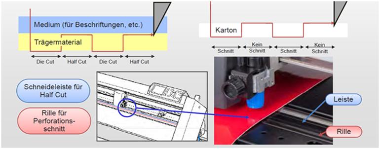 Textilveredelung_Graphtec_CE6000_770x200