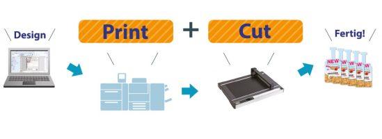 Graphtec Print on Demand Workflow
