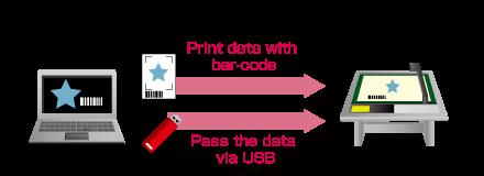 Barcodeerkennung
