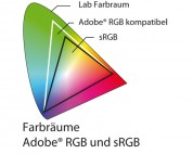 rgb_farben_600x480